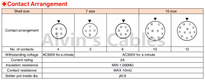 HR10A-7R-6S Hirose 6pin Female Compatible Connector