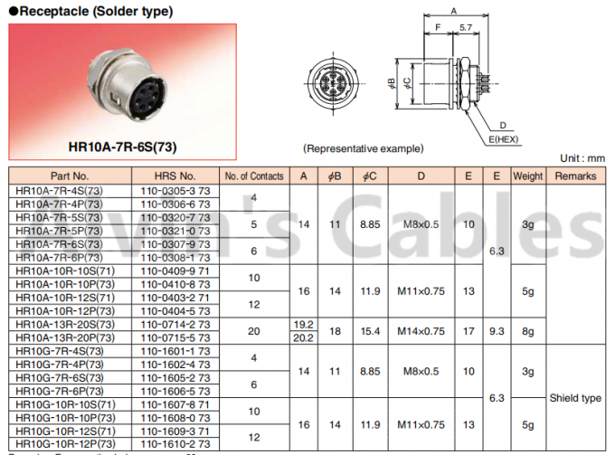 Straight Panel Mount Circular Connector HR10A-7R-4S Hirose 4 Pin Female