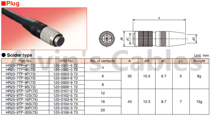 Hirose 8 Pin Circular Metal Connectors HR25-7TP-8P Silver Contact Plating